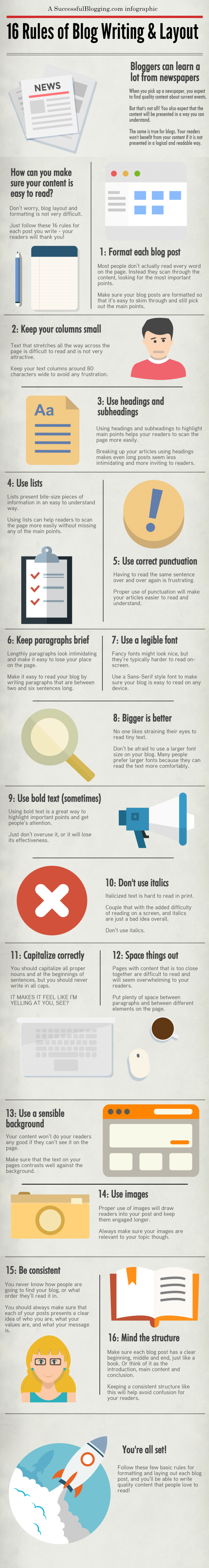 16 Rules of Blog Writing and Layout. Which Ones Are You Breaking? [And Infographic]